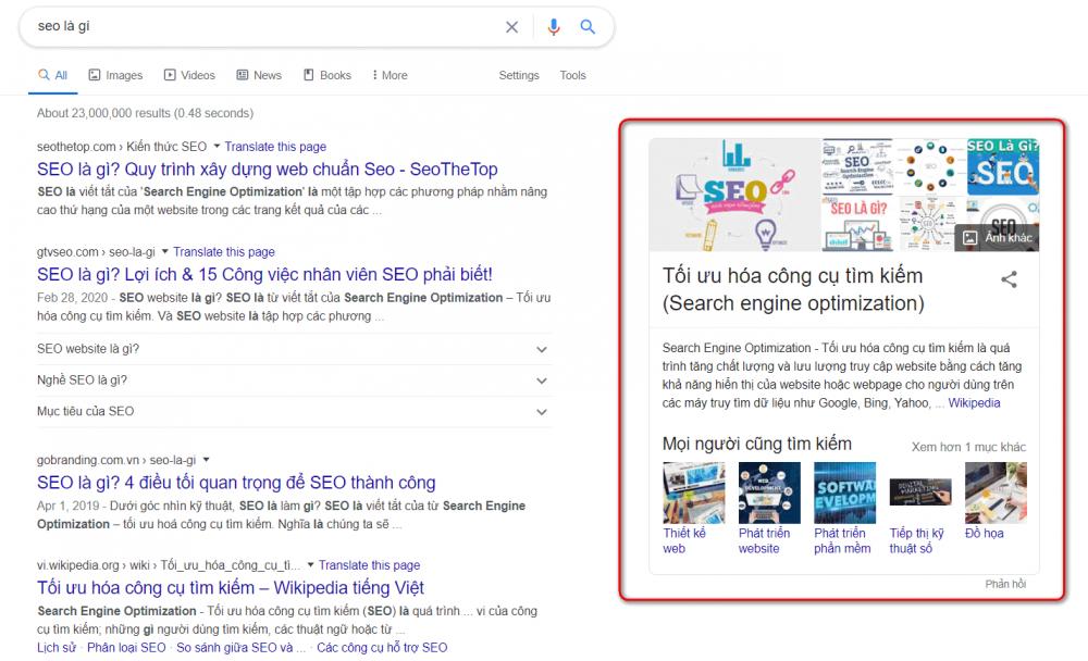 Google knowledge graph ảnh hưởng đến kết quả tìm kiếm